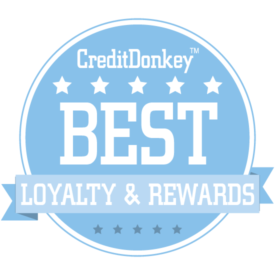 Best Loyalty and Rewards