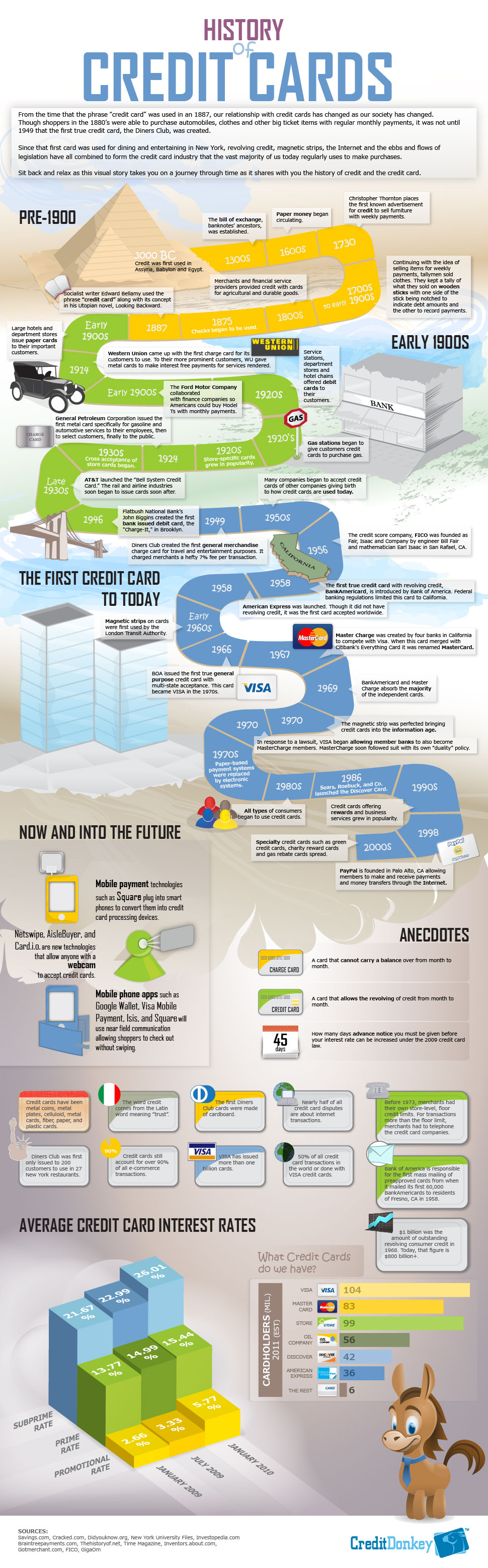 history-of-credit-cards.jpg