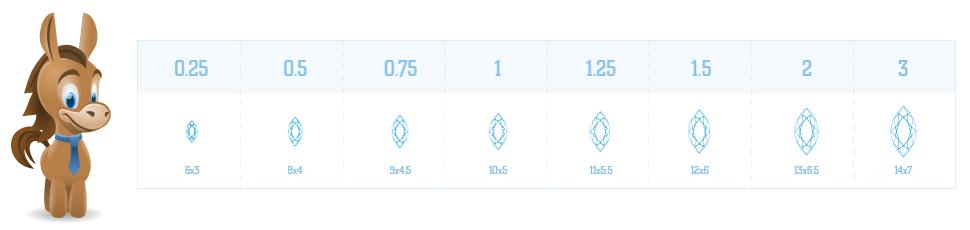 Diamond Carat Size Chart Mm Actual Size Comparisons