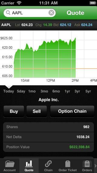 Compare tradeking optionshouse