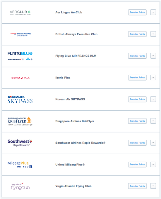 List Of Chase Transfer Partners
