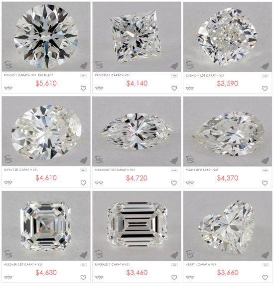 2020 Diamond Price Chart You Should Not Ignore