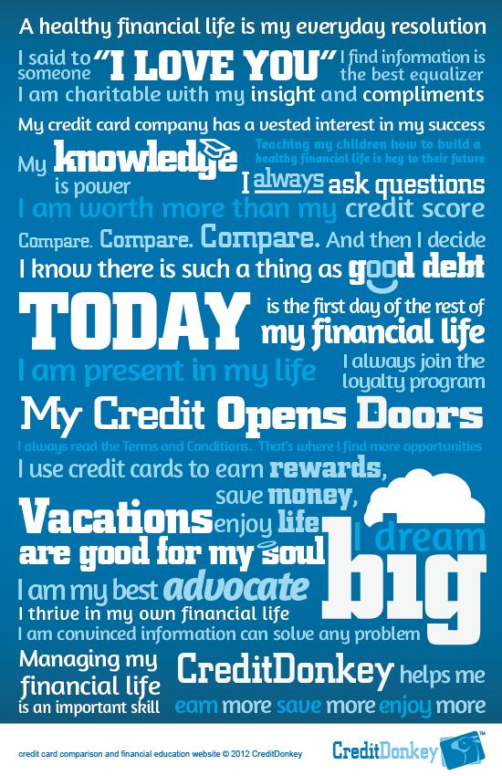 550 Credit Score Home Loan >> The CreditDonkey Manifesto