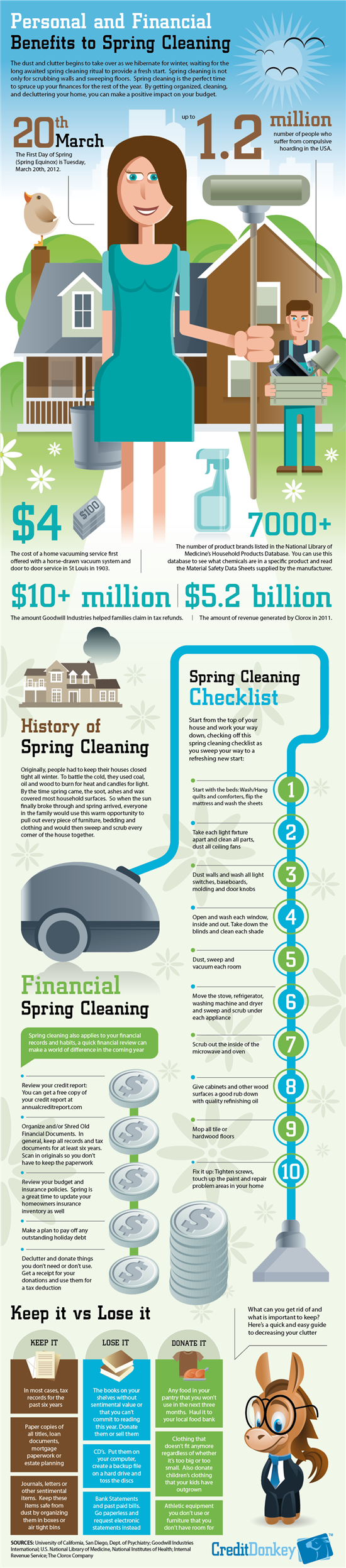 Infographics: Spring Cleaning
