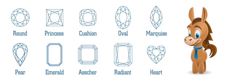 Diamond Shapes Most Popular Diamond Cuts And What Works Best