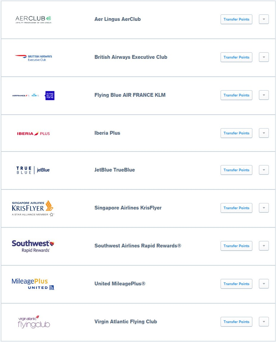 Chase Ultimate Rewards Transfer Partners 2019