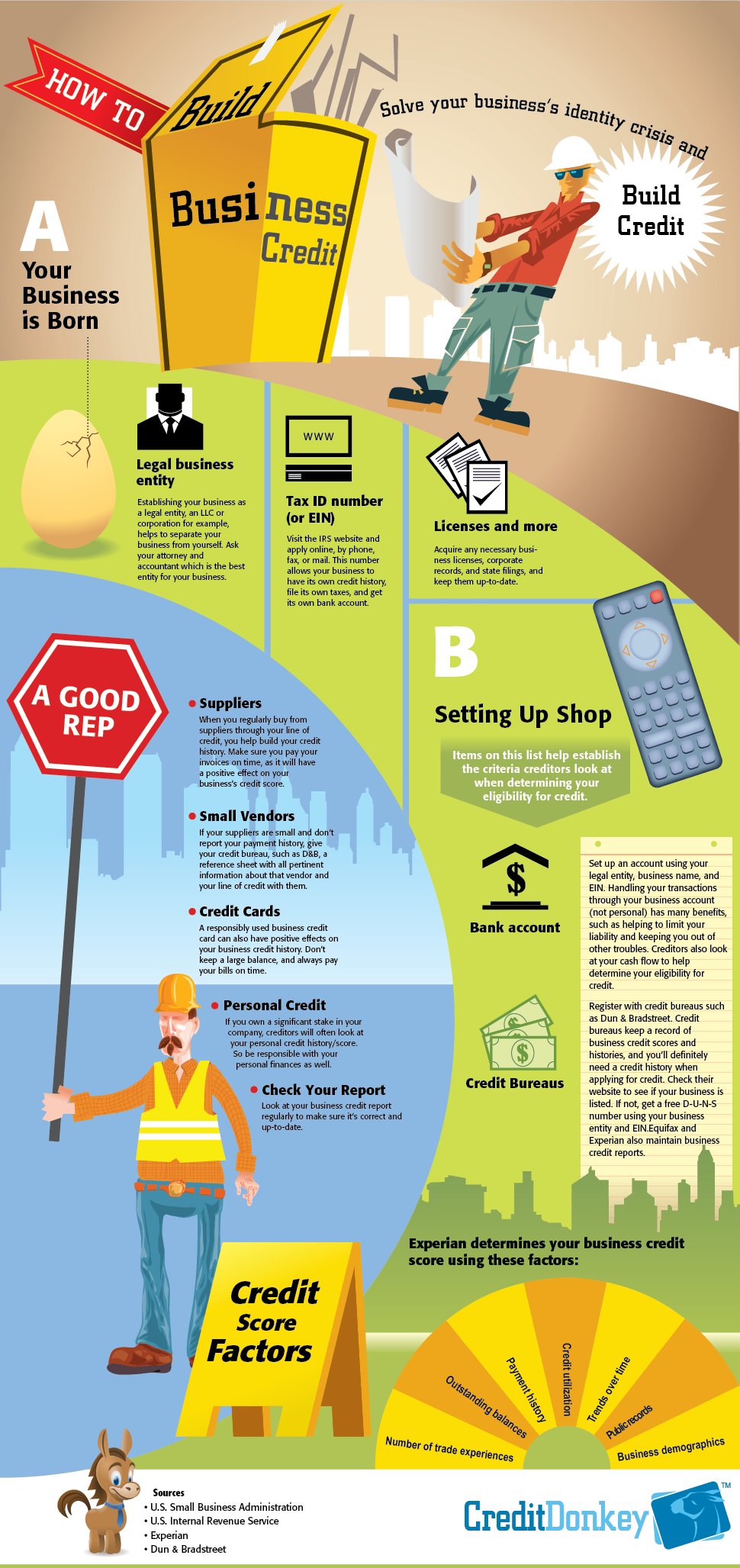 How to build business credit creditdonkey infographics how to build business credit creditdonkey reheart Choice Image