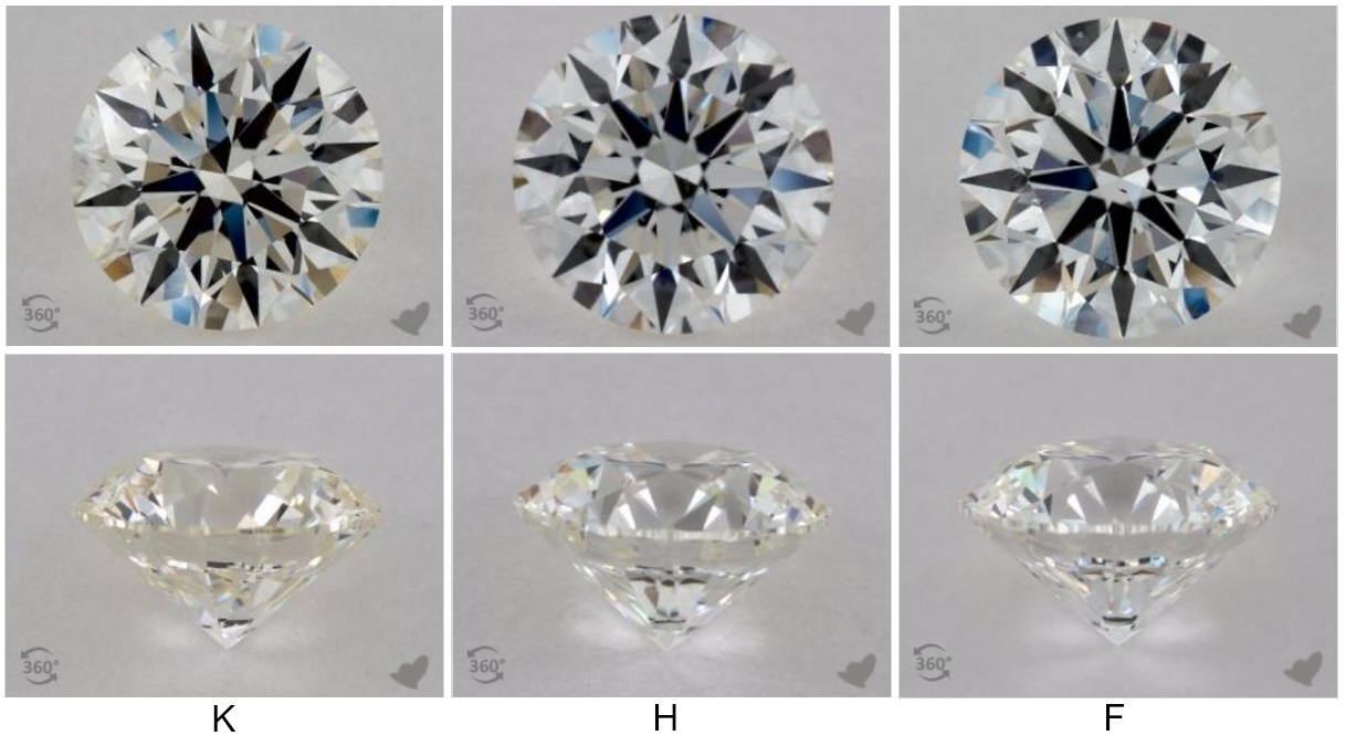 chart colored quality diamond factor factors fancy yellow color