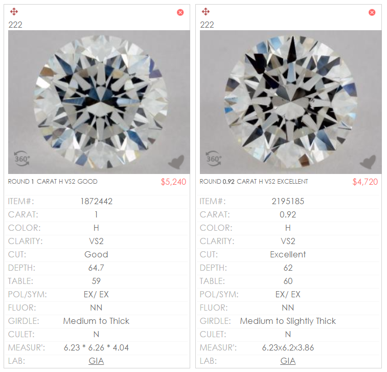 Diamond Carat Size Chart Mm Actual Size Comparisons