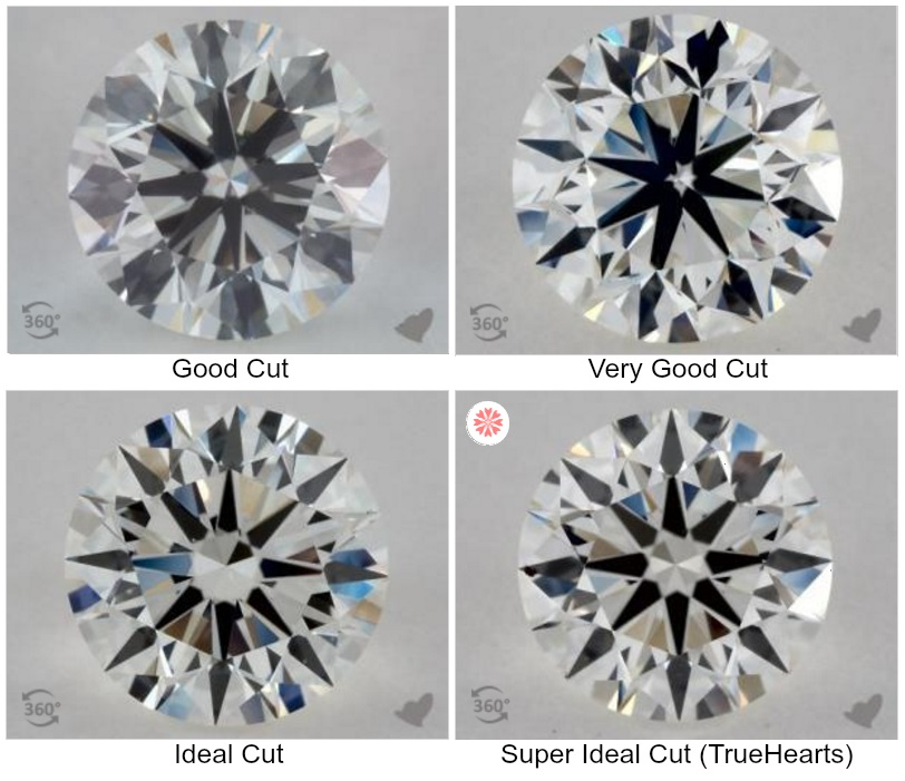 cut diamond diamonds ceritified gia inventory loose comparision search ideal asp certificate